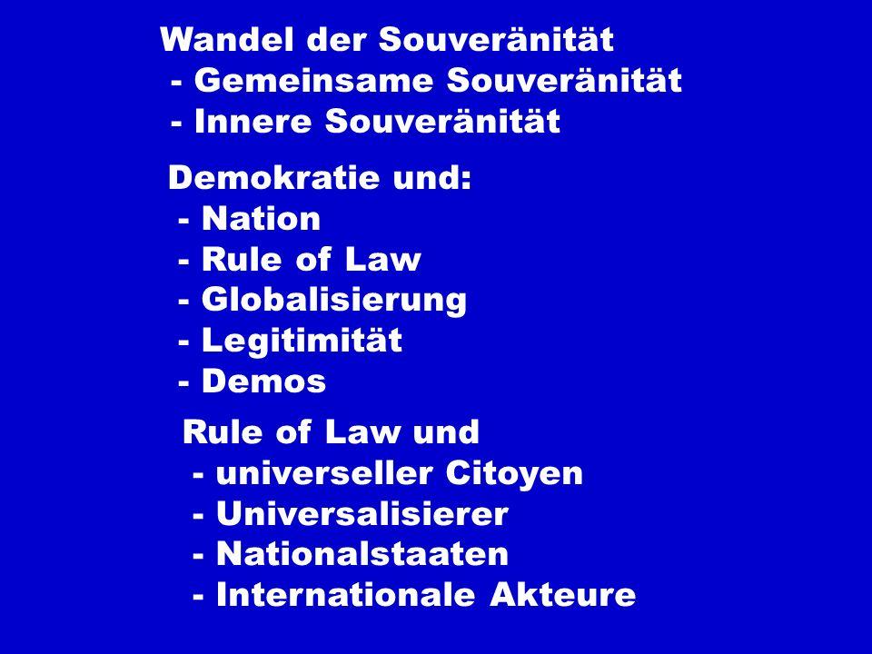 Wandel der Souveränität