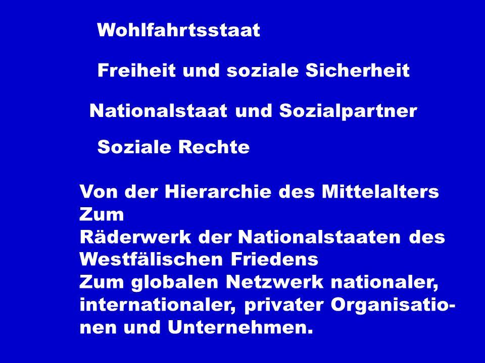 WohlfahrtsstaatFreiheit und soziale Sicherheit. Nationalstaat und Sozialpartner. Soziale Rechte. Von der Hierarchie des Mittelalters.