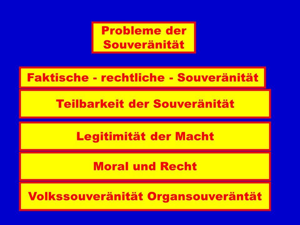 Faktische - rechtliche - Souveränität