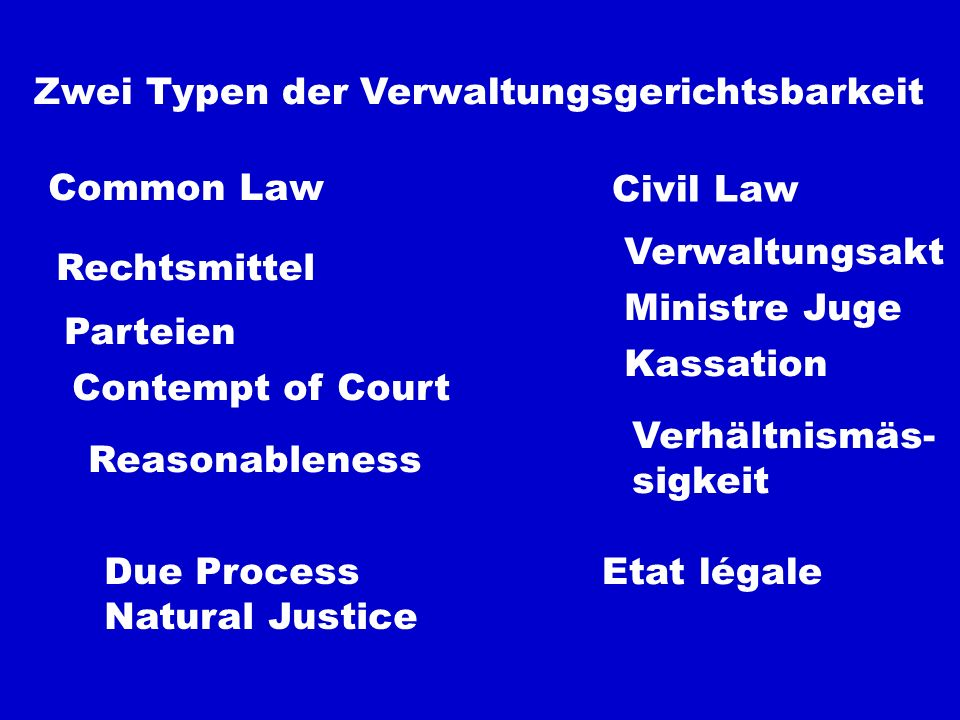 unterschied common law civil law