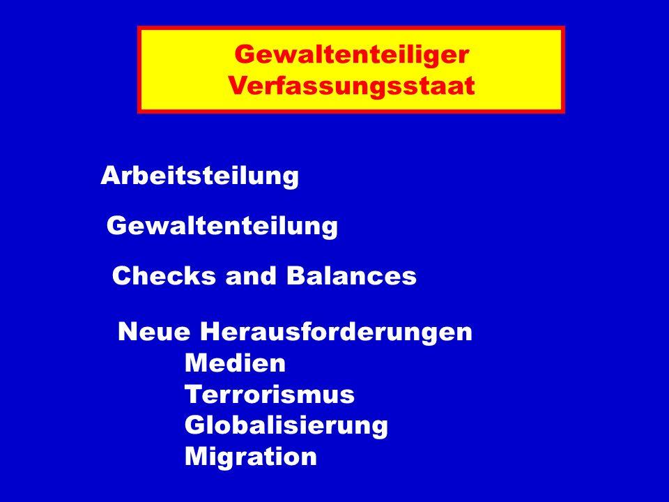 Gewaltenteiliger Verfassungsstaat. Arbeitsteilung. Gewaltenteilung. Checks and Balances. Neue Herausforderungen.