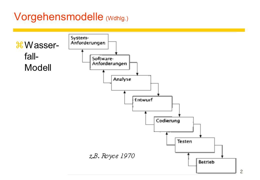 Vorgehensmodelle (Wdhlg.)