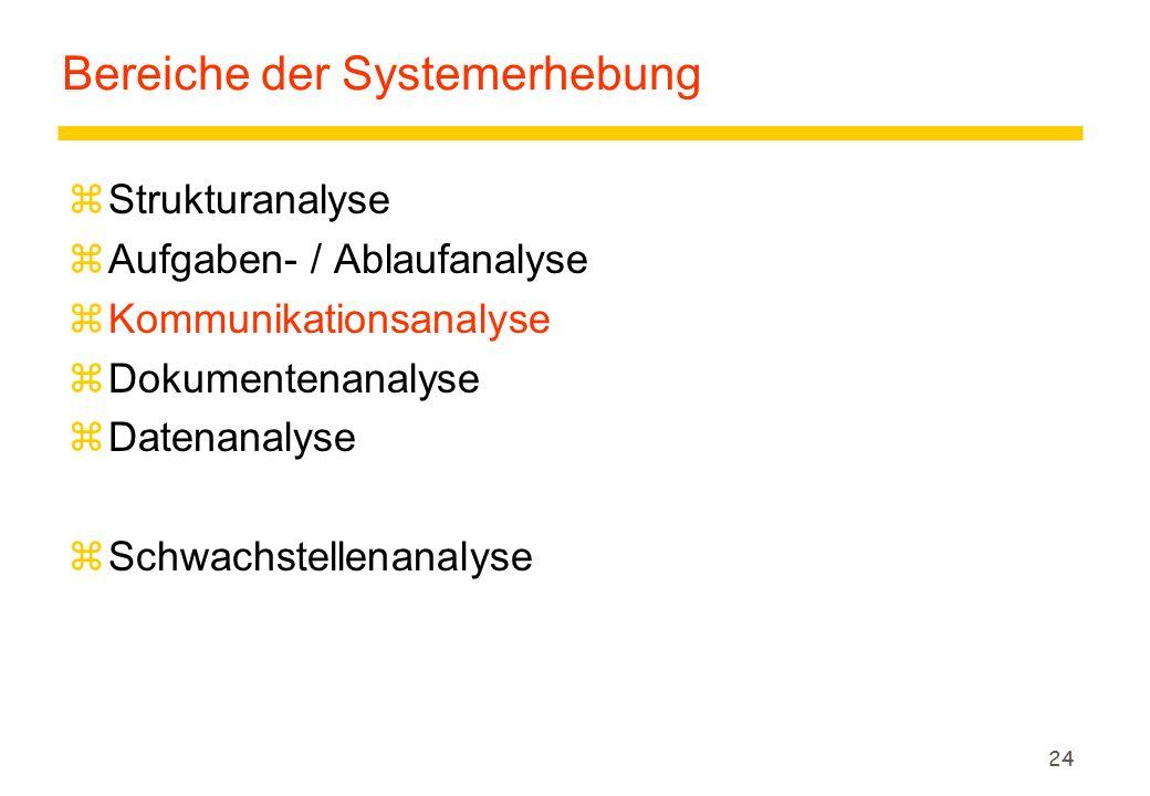 Bereiche der Systemerhebung