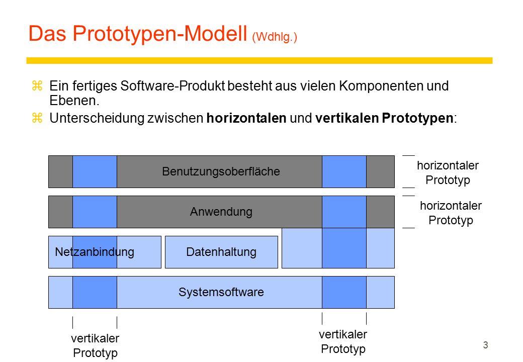 Das Prototypen-Modell (Wdhlg.)