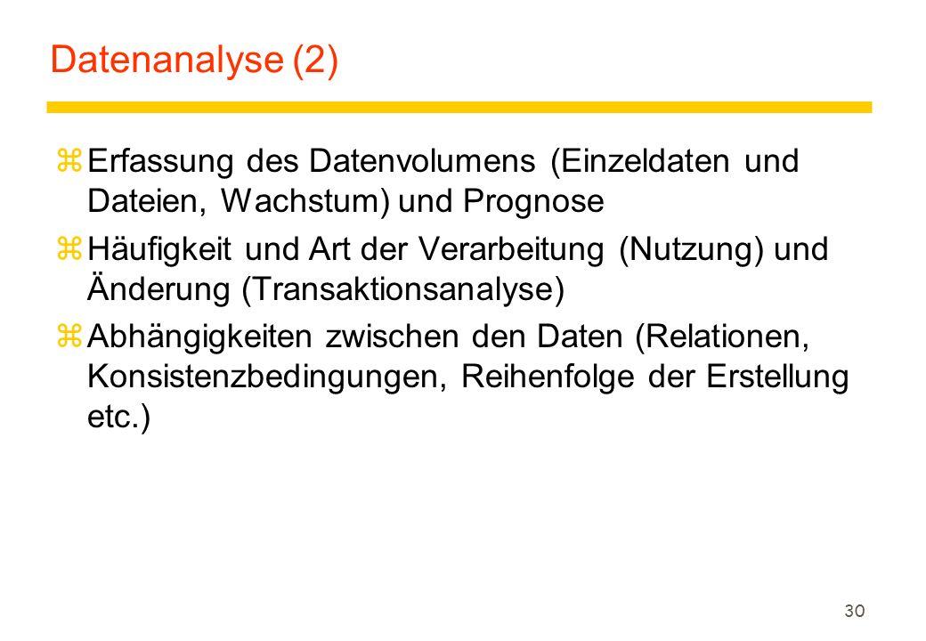 Datenanalyse (2) Erfassung des Datenvolumens (Einzeldaten und Dateien, Wachstum) und Prognose.
