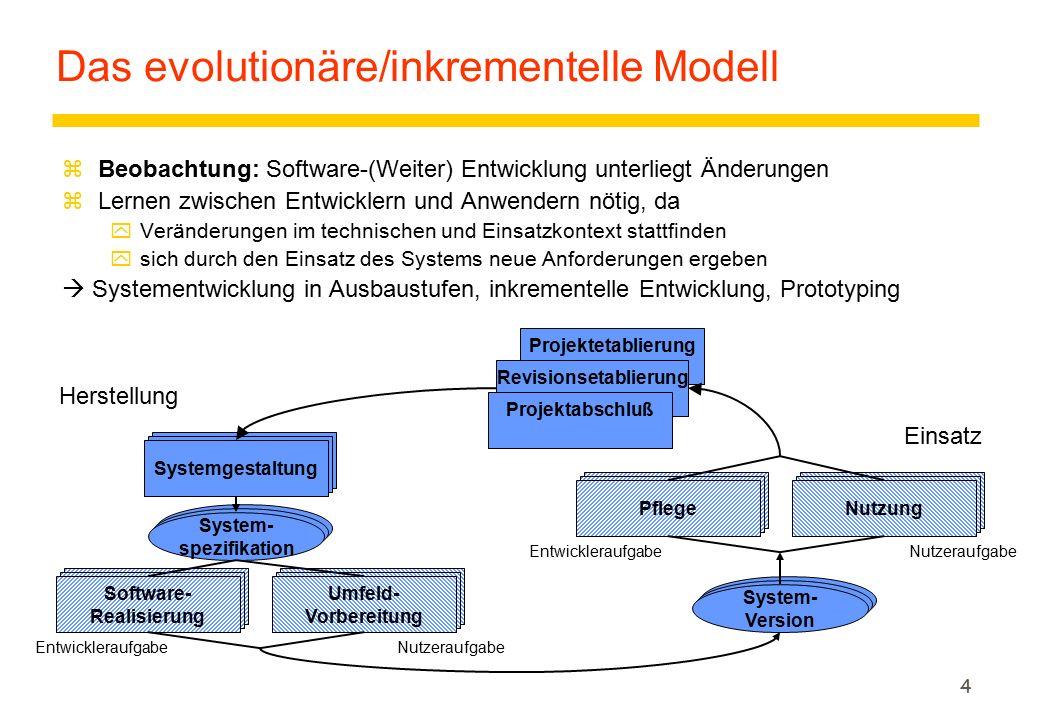Das evolutionäre/inkrementelle Modell