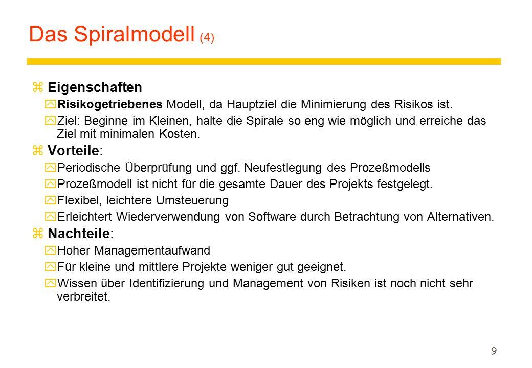 Das Spiralmodell (4) Eigenschaften Vorteile: Nachteile: