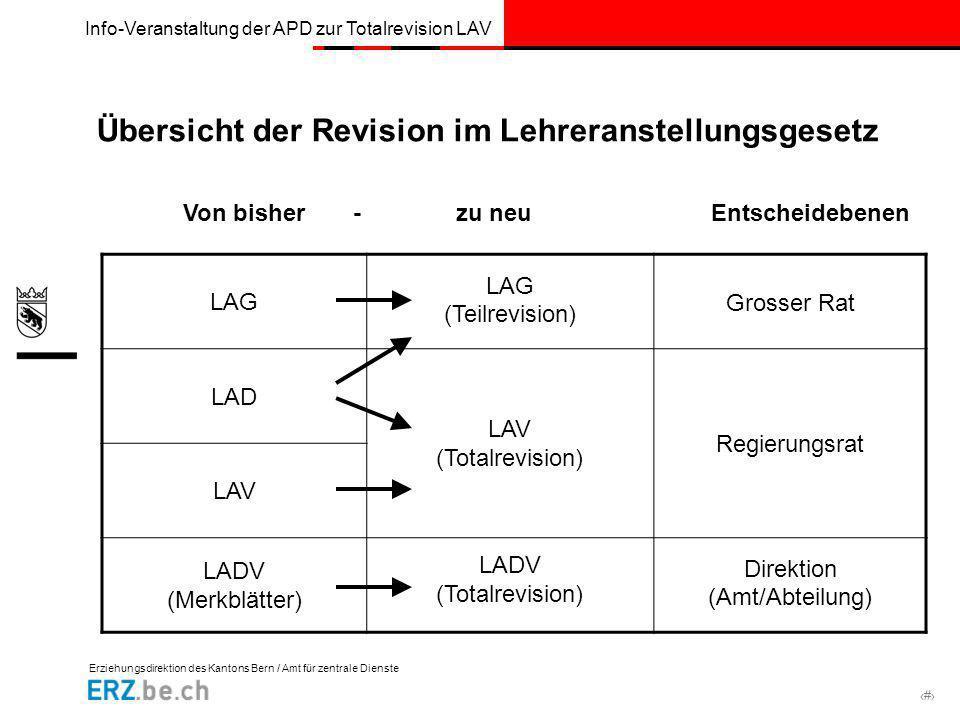 Übersicht der Revision im Lehreranstellungsgesetz