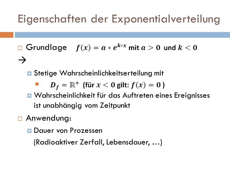 Eigenschaften der Exponentialverteilung