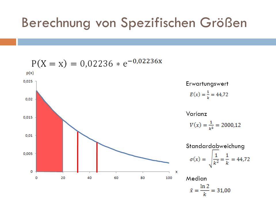Berechnung von Spezifischen Größen
