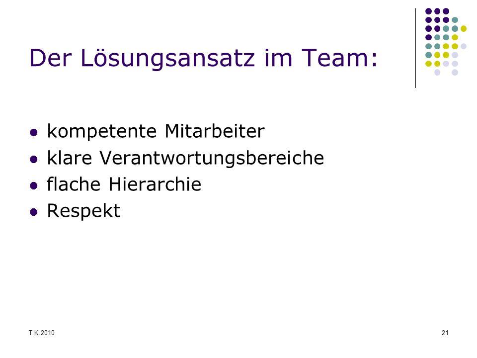 Der Lösungsansatz im Team: