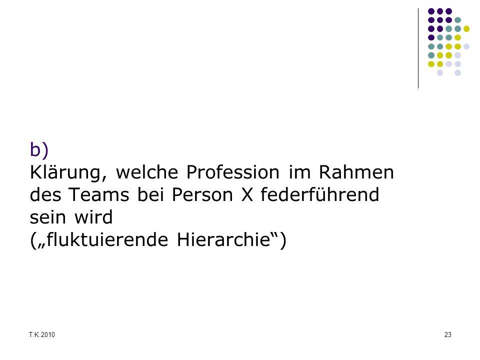 """b) Klärung, welche Profession im Rahmen des Teams bei Person X federführend sein wird (""""fluktuierende Hierarchie )"""