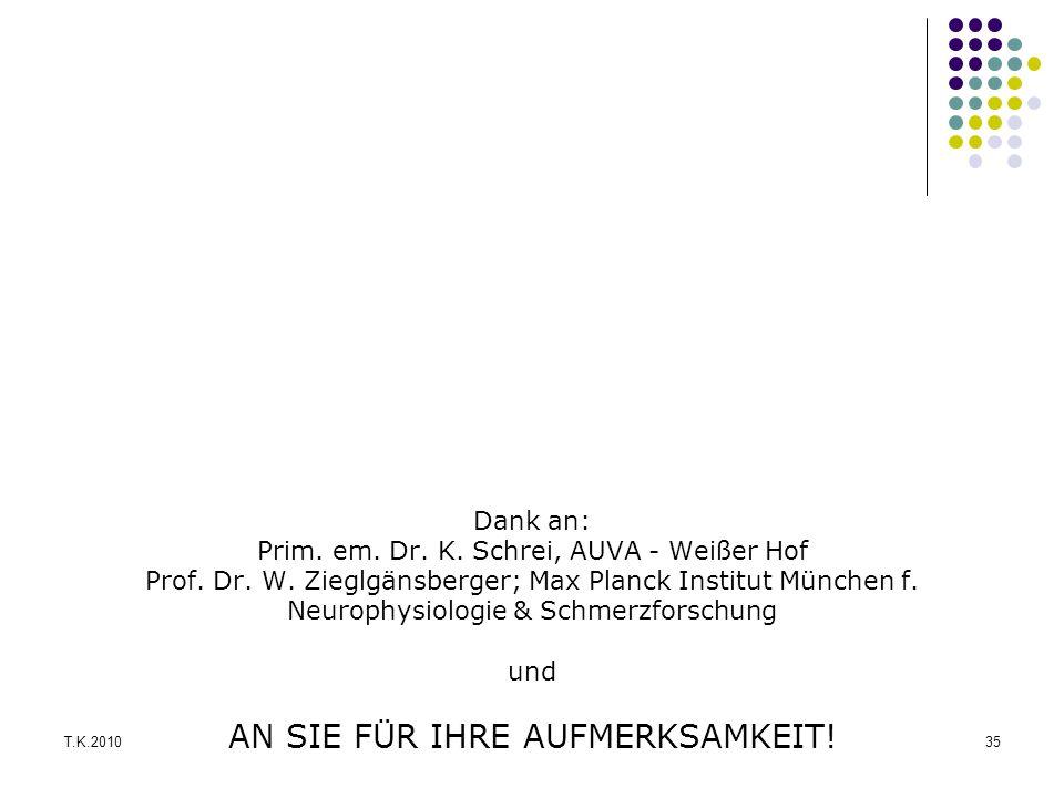 Dank an: Prim. em. Dr. K. Schrei, AUVA - Weißer Hof Prof. Dr. W