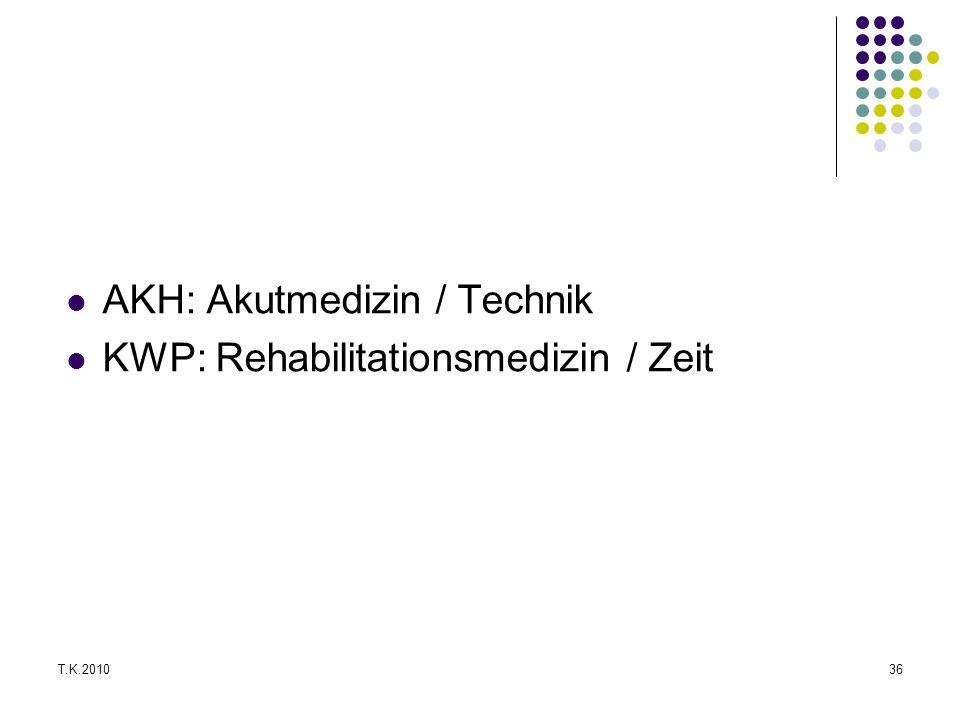 AKH: Akutmedizin / Technik KWP: Rehabilitationsmedizin / Zeit