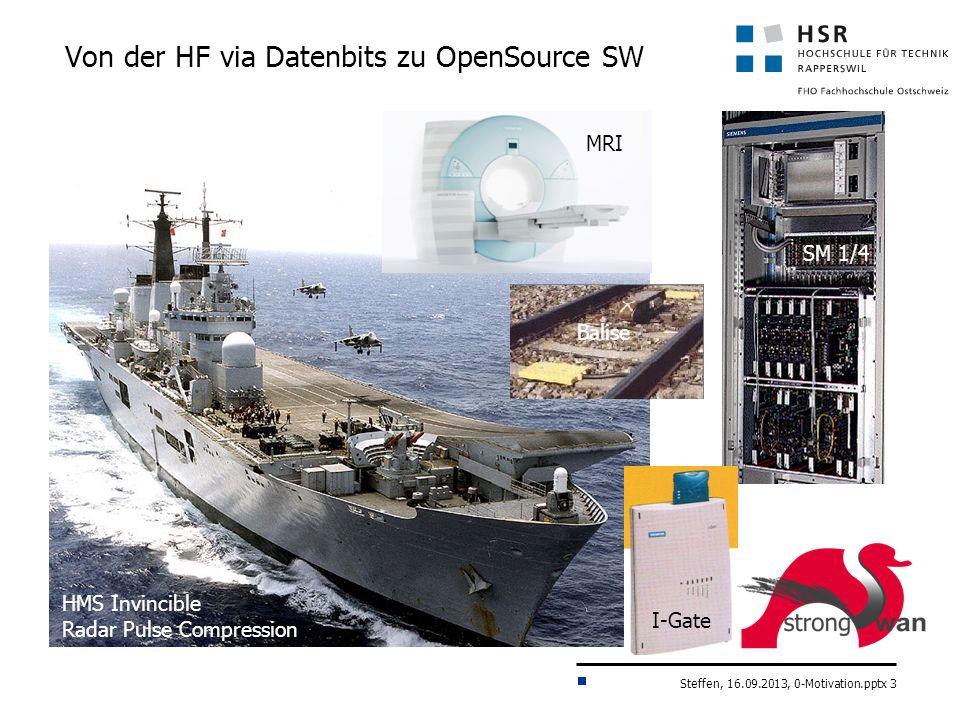 Von der HF via Datenbits zu OpenSource SW