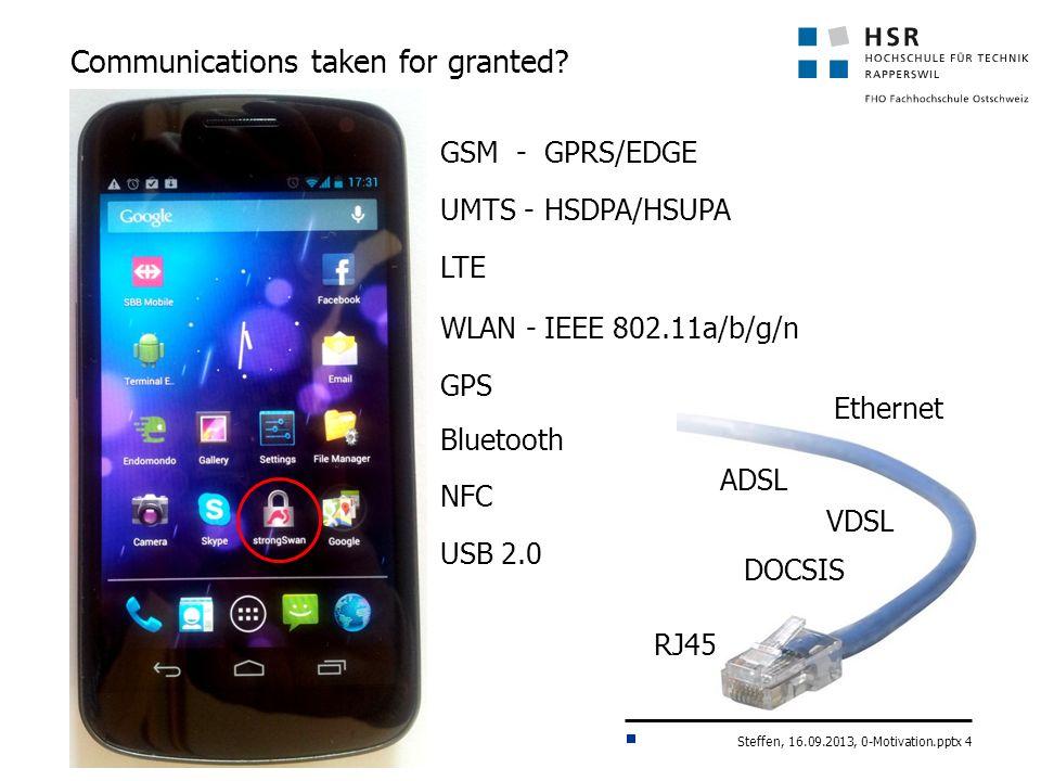 Communications taken for granted