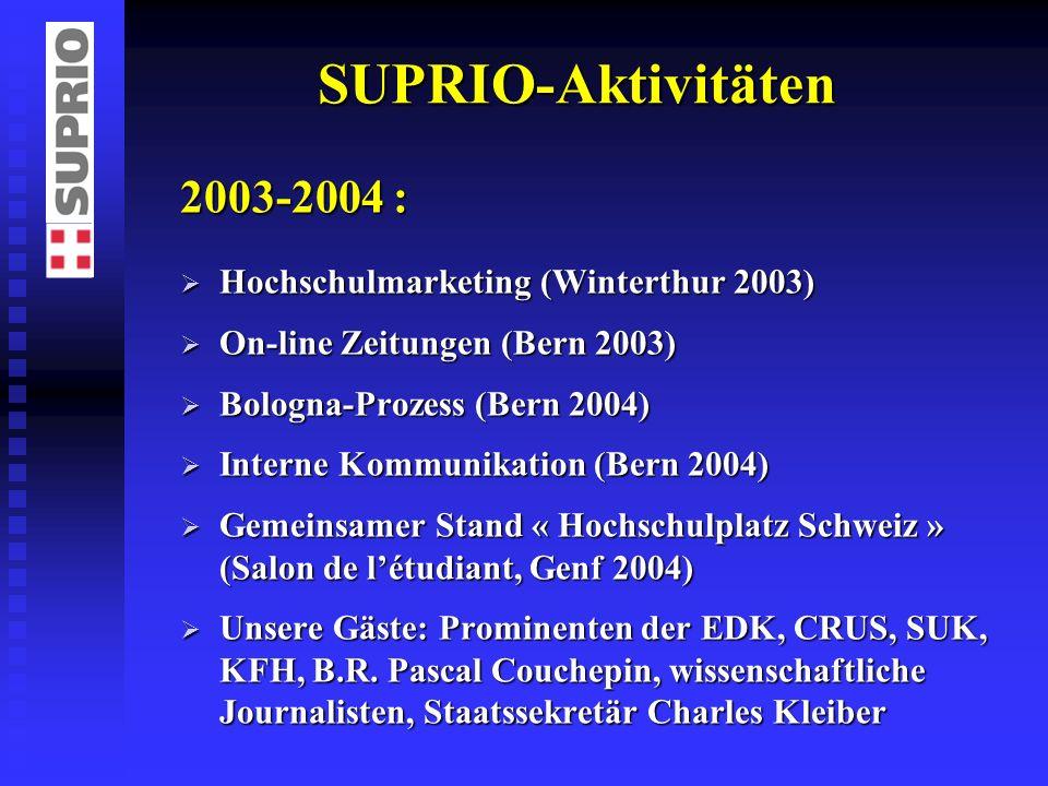 SUPRIO-Aktivitäten 2003-2004 : Hochschulmarketing (Winterthur 2003)