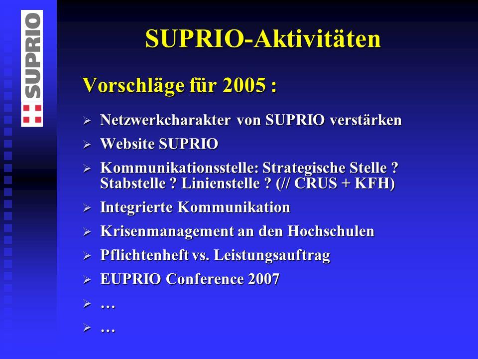 SUPRIO-Aktivitäten Vorschläge für 2005 :