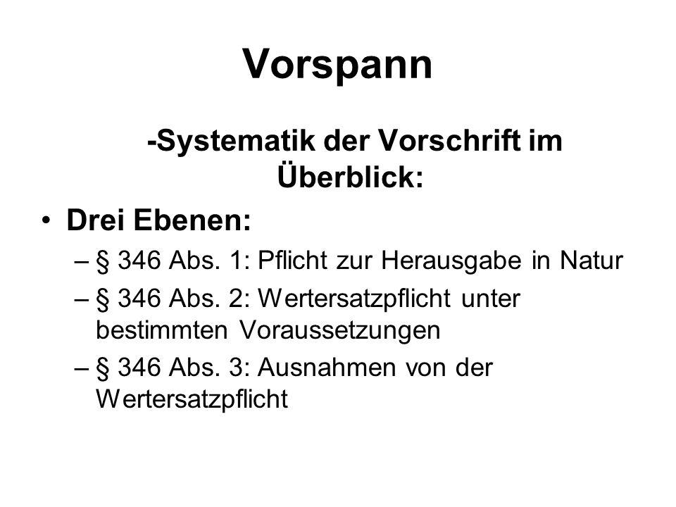 -Systematik der Vorschrift im Überblick:
