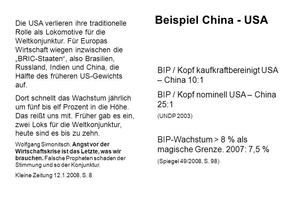 Beispiel China - USA BIP / Kopf kaufkraftbereinigt USA – China 10:1