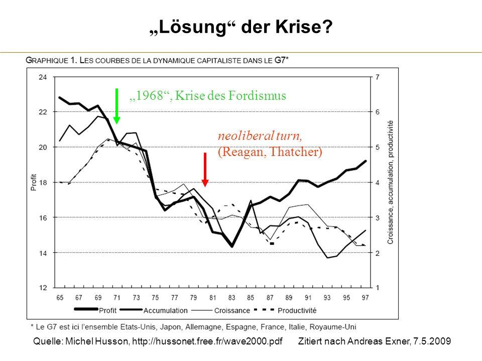 """""""Lösung der Krise """"1968 , Krise des Fordismus neoliberal turn,"""