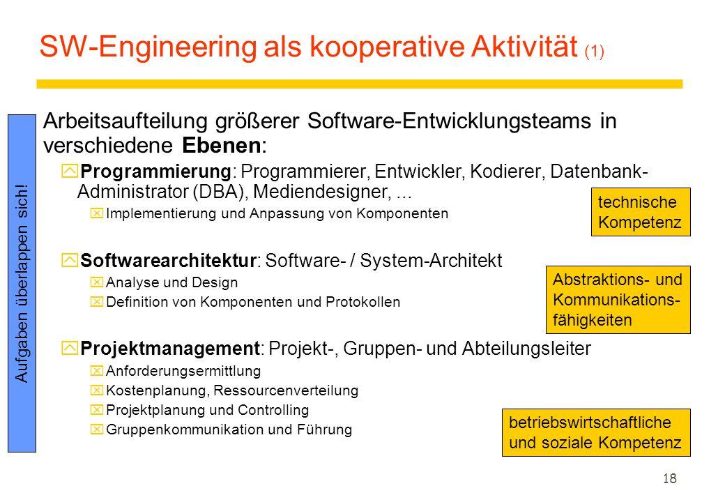 SW-Engineering als kooperative Aktivität (1)