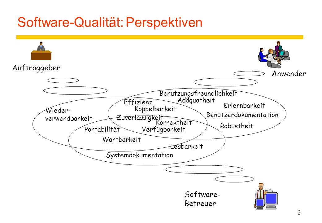 Software-Qualität: Perspektiven