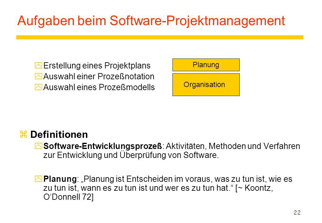 Aufgaben beim Software-Projektmanagement