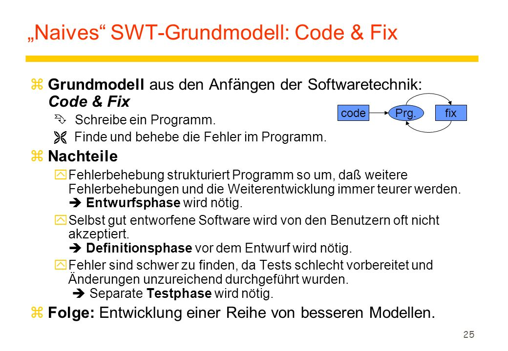 """Naives SWT-Grundmodell: Code & Fix"