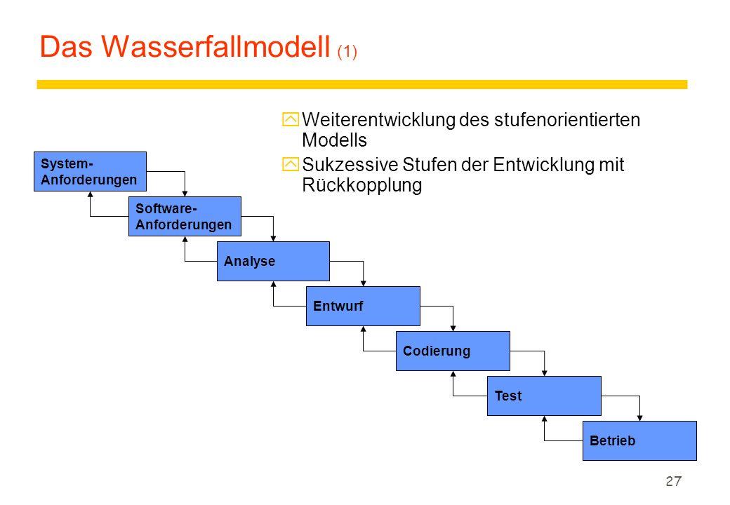 Das Wasserfallmodell (1)