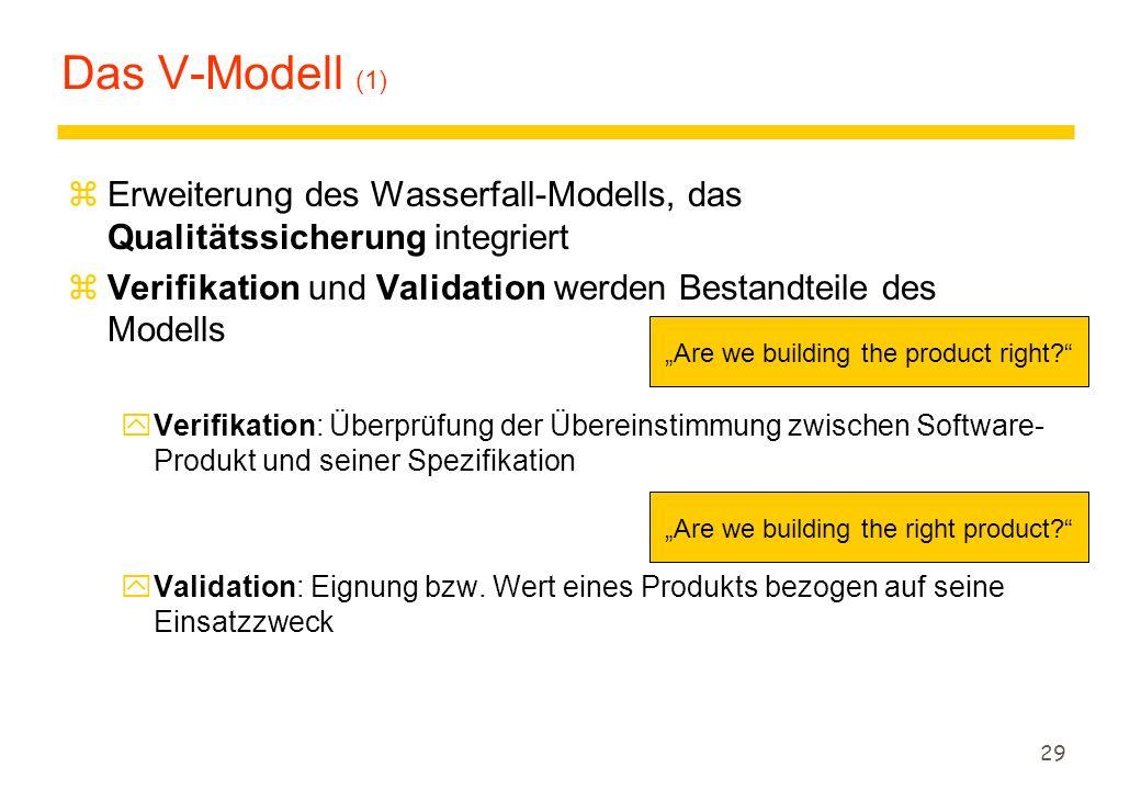Das V-Modell (1) Erweiterung des Wasserfall-Modells, das Qualitätssicherung integriert. Verifikation und Validation werden Bestandteile des Modells.