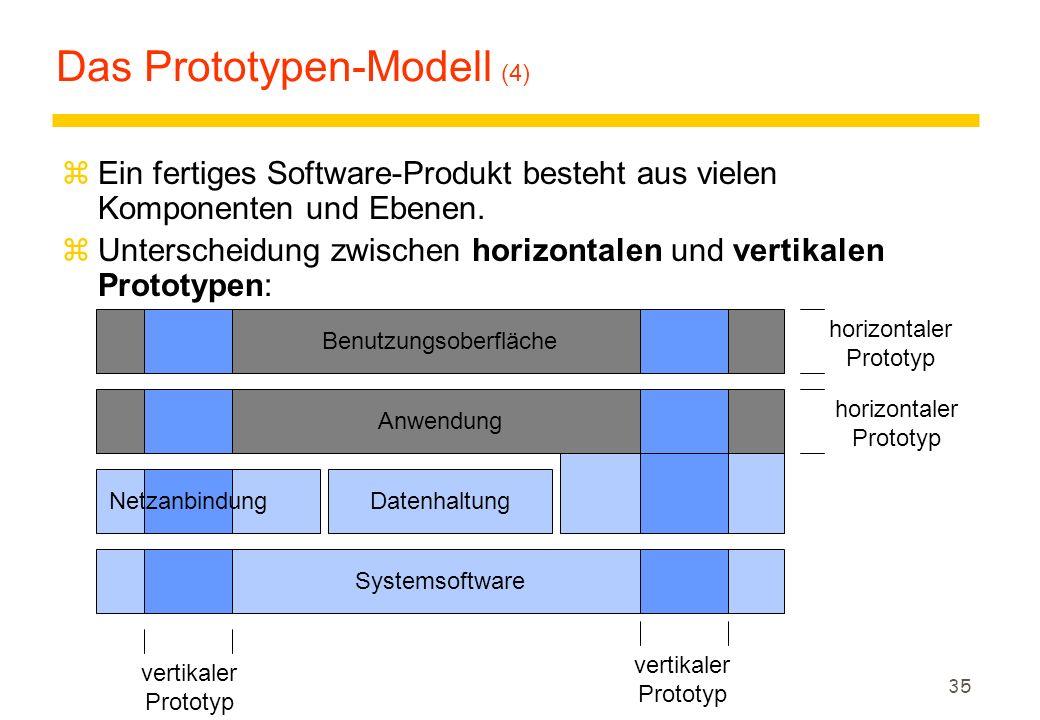 Das Prototypen-Modell (4)