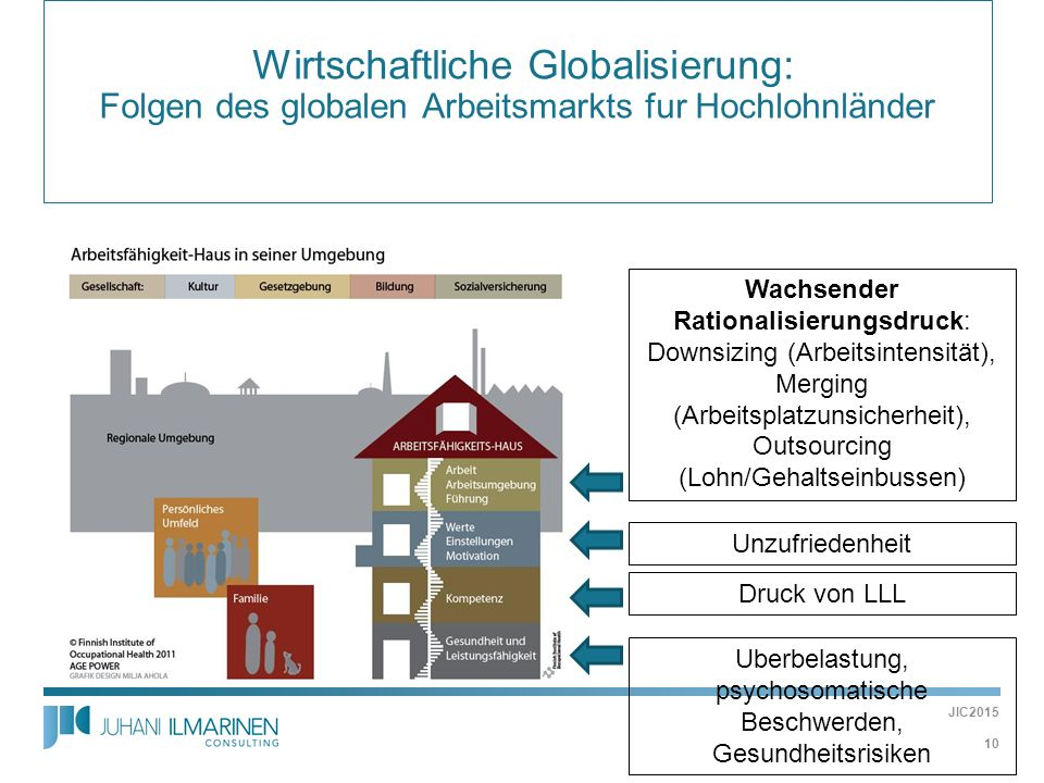 Wirtschaftliche Globalisierung: Folgen des globalen Arbeitsmarkts fur Hochlohnländer