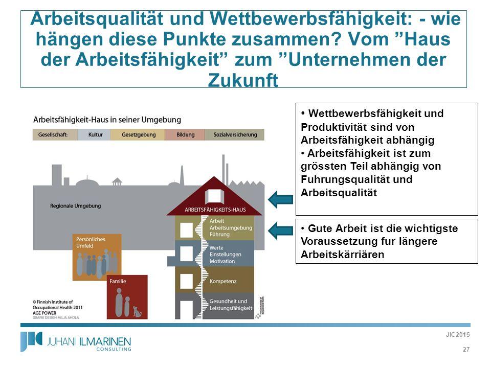 Arbeitsqualität und Wettbewerbsfähigkeit: - wie hängen diese Punkte zusammen Vom Haus der Arbeitsfähigkeit zum Unternehmen der Zukunft