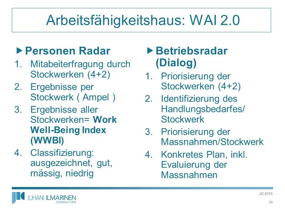 Arbeitsfähigkeitshaus: WAI 2.0