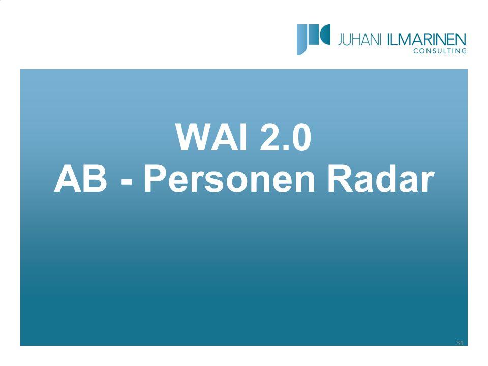 WAI 2.0 AB - Personen Radar