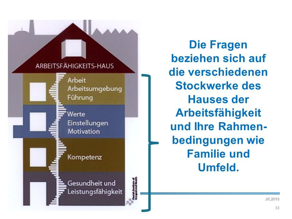 Die Fragen beziehen sich auf die verschiedenen Stockwerke des Hauses der Arbeitsfähigkeit und Ihre Rahmen-bedingungen wie Familie und Umfeld.