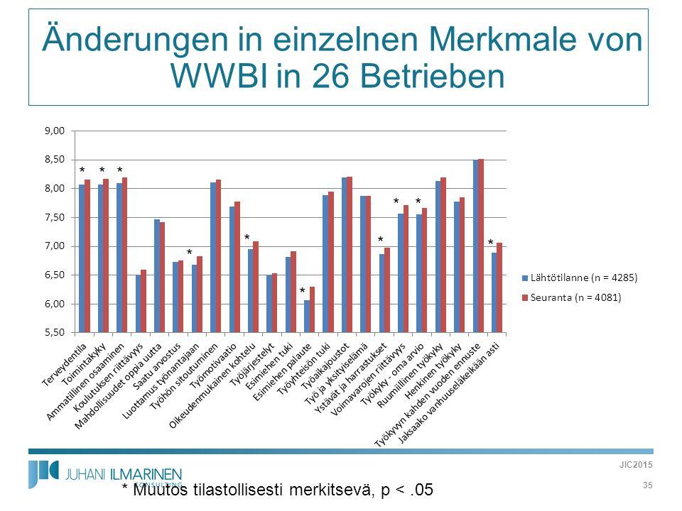 Änderungen in einzelnen Merkmale von WWBI in 26 Betrieben