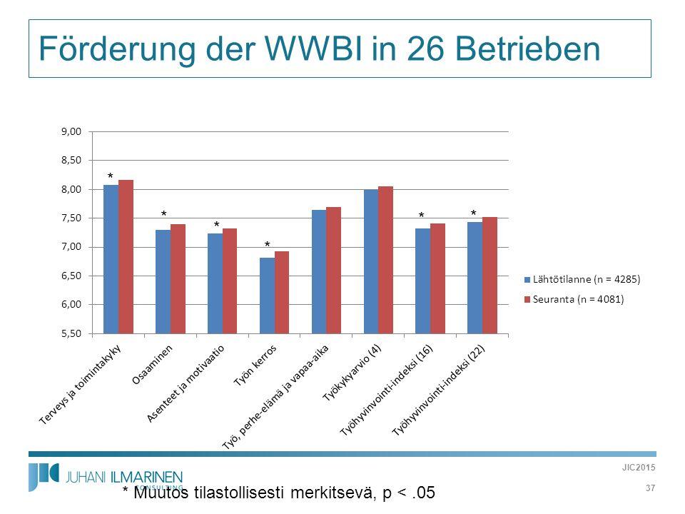 Förderung der WWBI in 26 Betrieben