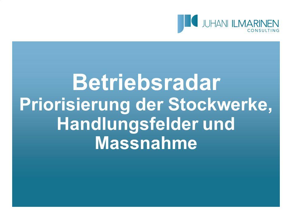 Betriebsradar Priorisierung der Stockwerke, Handlungsfelder und Massnahme