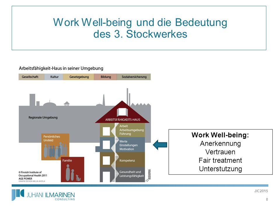 Work Well-being und die Bedeutung des 3. Stockwerkes