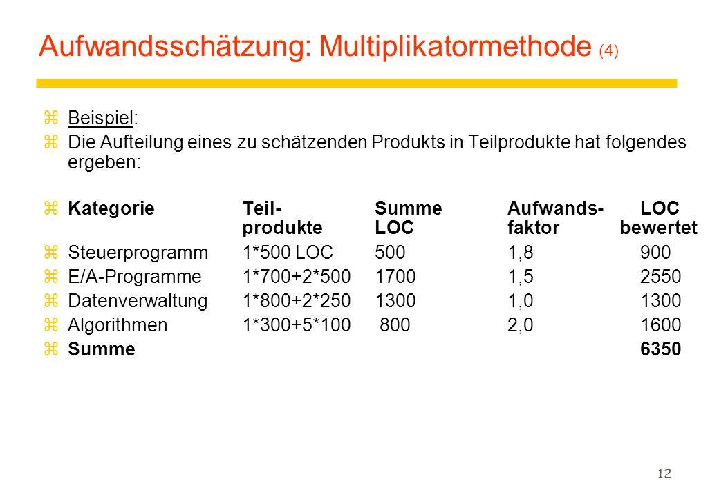 Aufwandsschätzung: Multiplikatormethode (4)