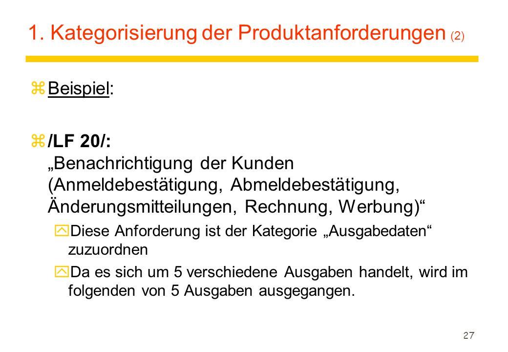 1. Kategorisierung der Produktanforderungen (2)