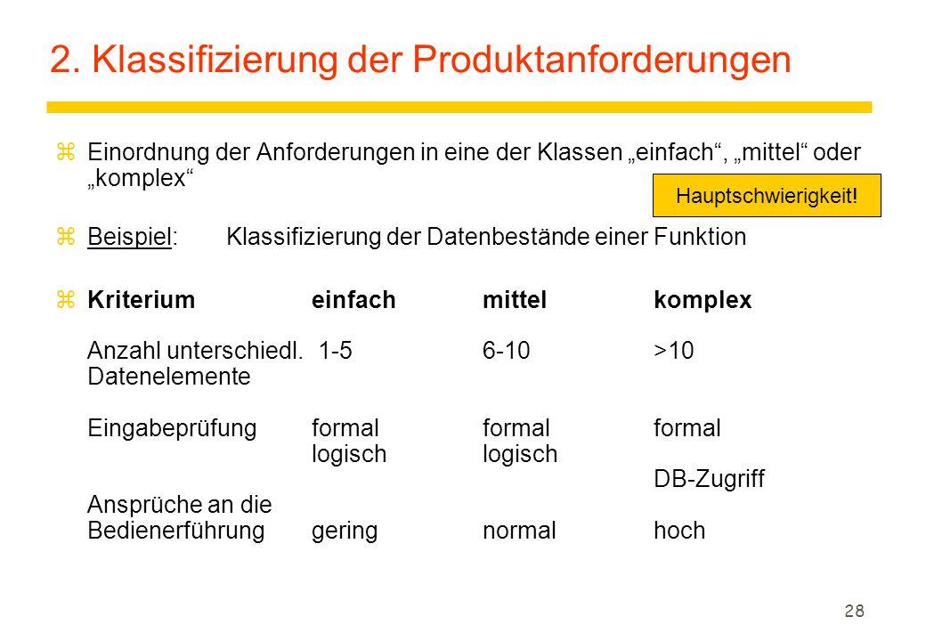 2. Klassifizierung der Produktanforderungen