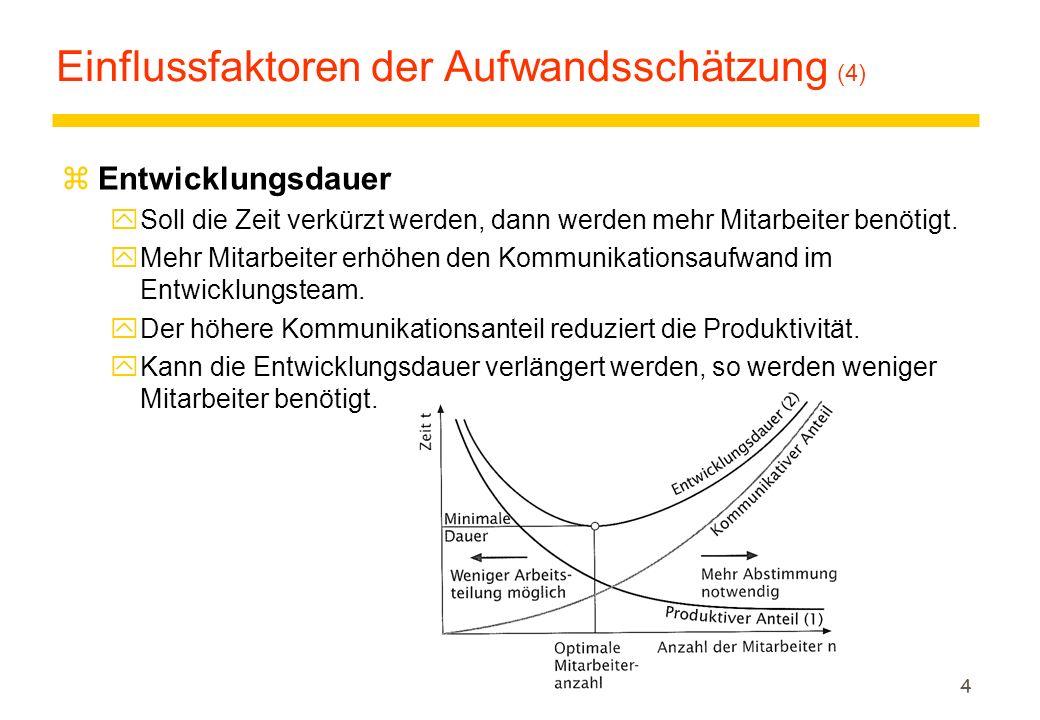 Einflussfaktoren der Aufwandsschätzung (4)