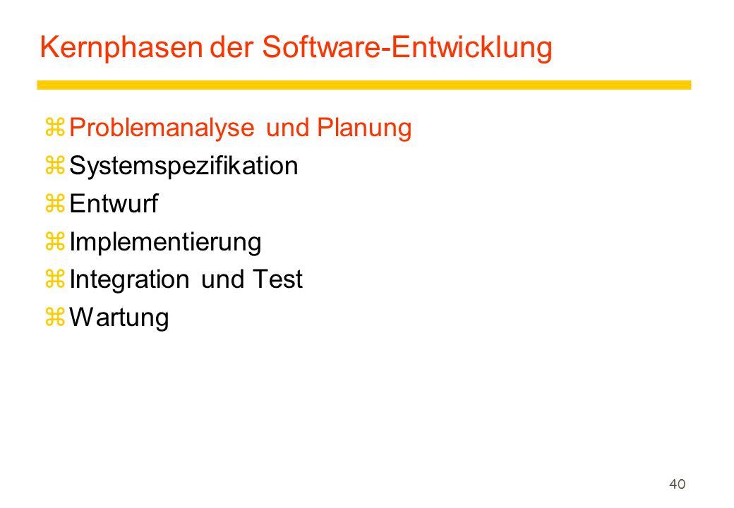 Kernphasen der Software-Entwicklung