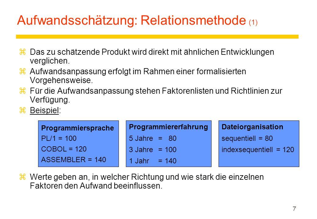 Aufwandsschätzung: Relationsmethode (1)