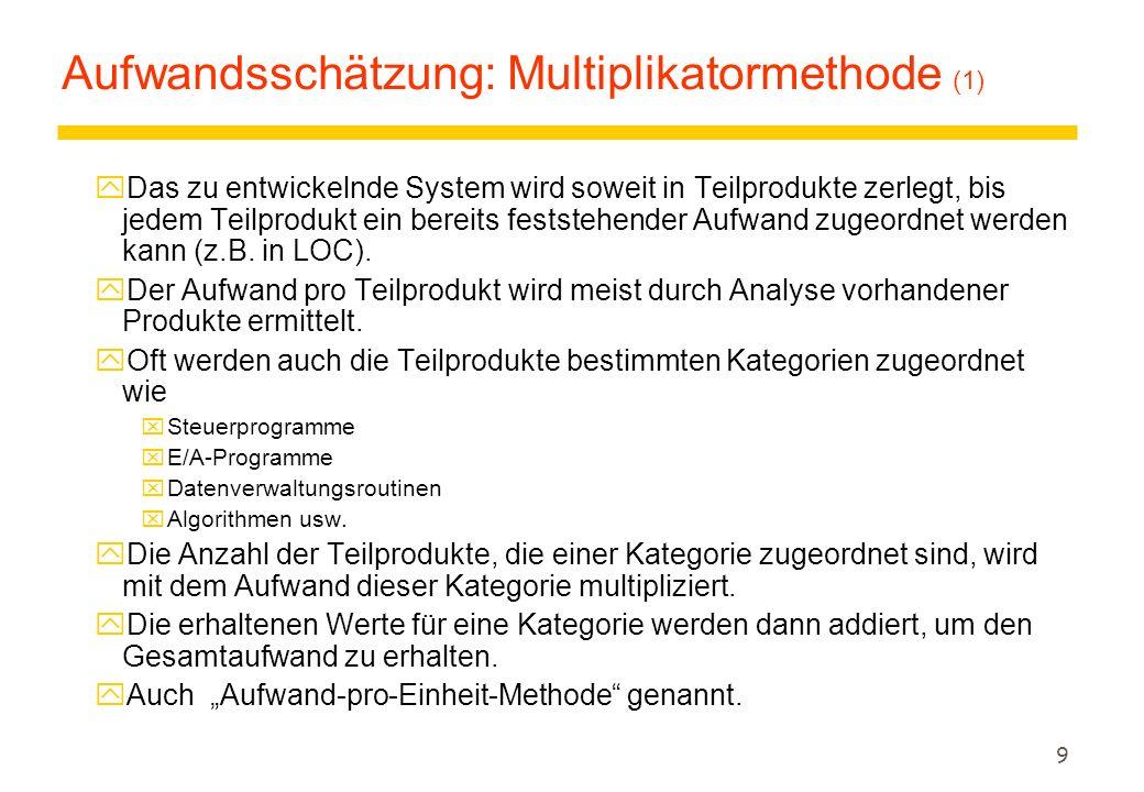 Aufwandsschätzung: Multiplikatormethode (1)