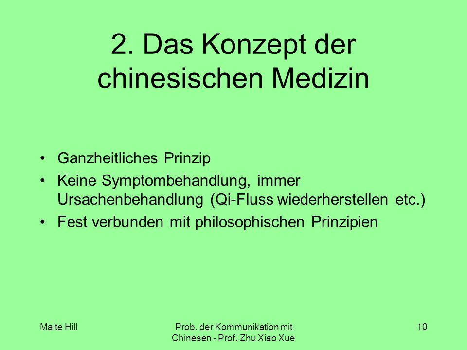 2. Das Konzept der chinesischen Medizin