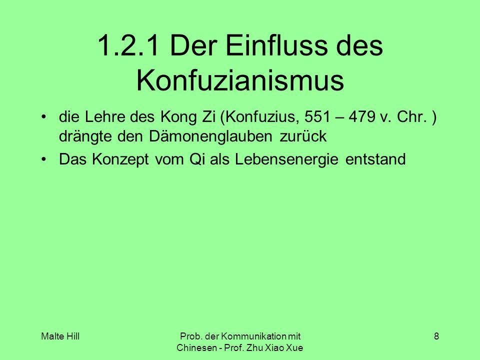 1.2.1 Der Einfluss des Konfuzianismus